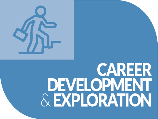 Career Development & Exploration